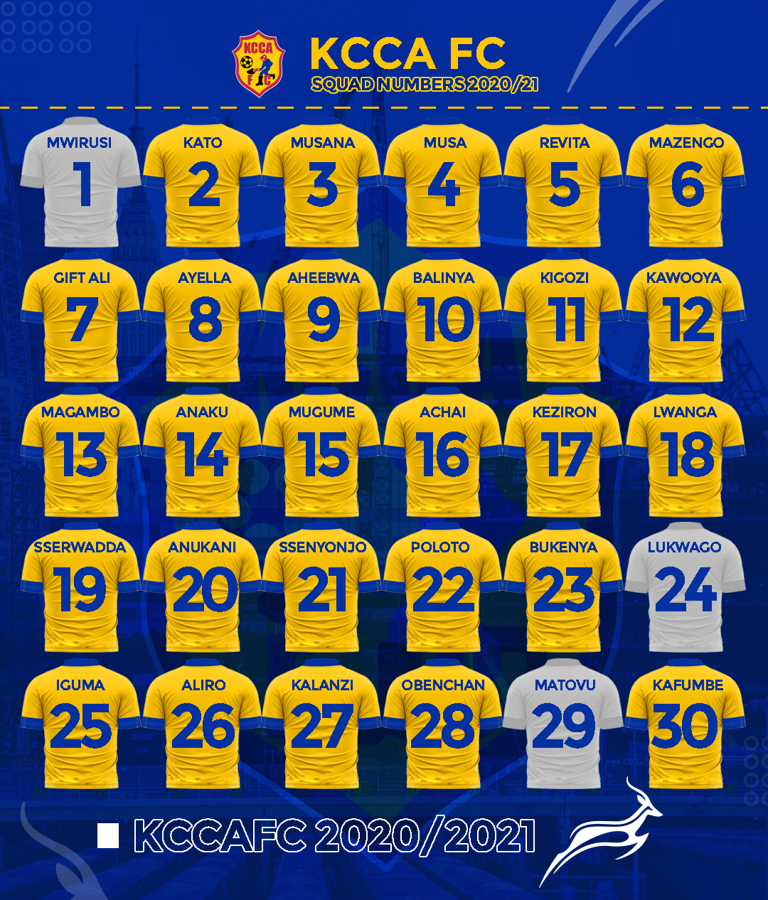 OFFICIAL SQUAD NUMBERS 2020/21